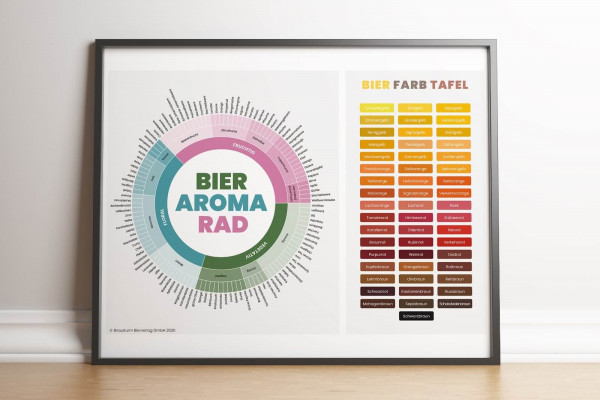 Bier Aroma Rad Poster DIN A2